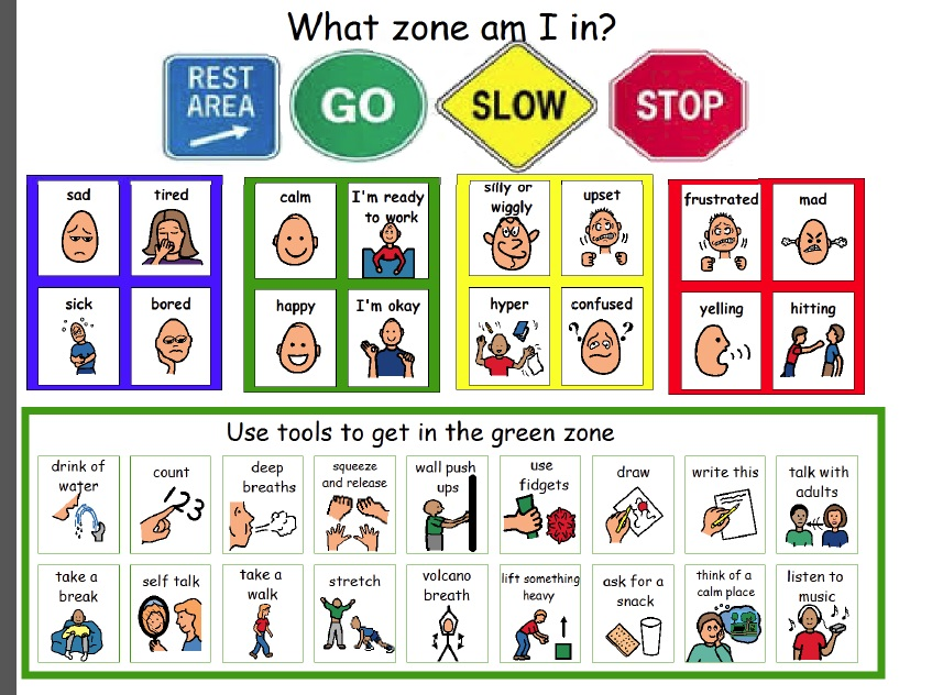 Image result for zones of regulation tools